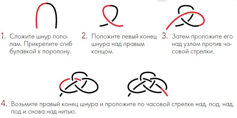 Схема плетения денежного узла