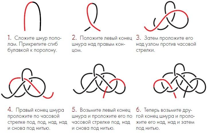 Схема плетения науза карьера