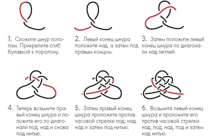 Схема плетения науза ресурс