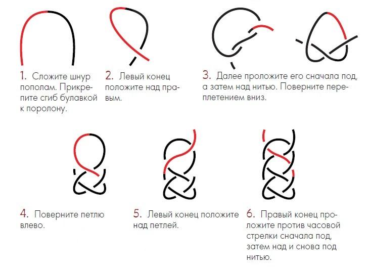 Схема плетения обережного науза