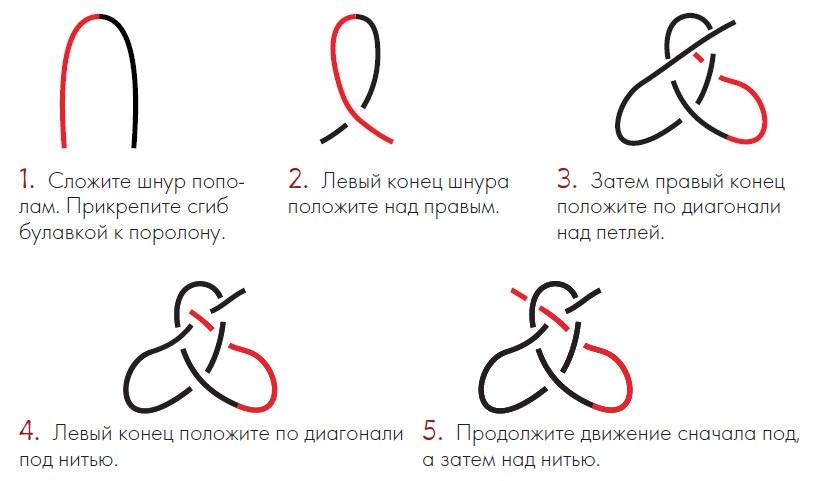 Схема плетения узла бутон
