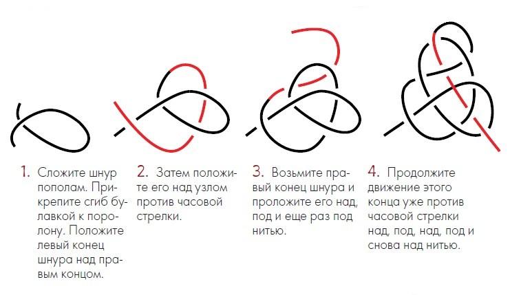 Схема плетения узла флирта