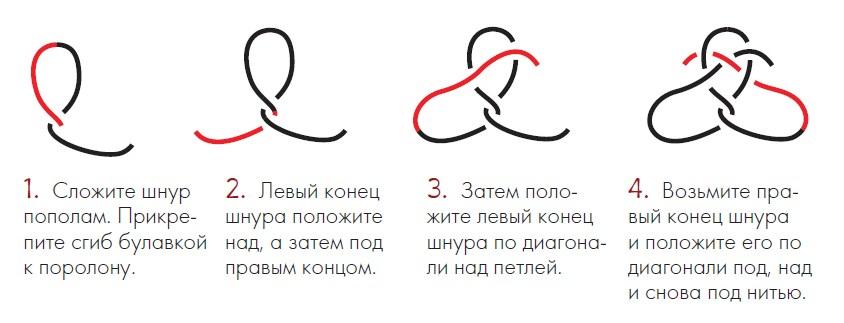 Схема плетения узла неразлучников