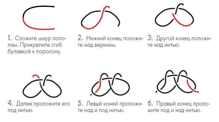 Схема плетения узла счастья
