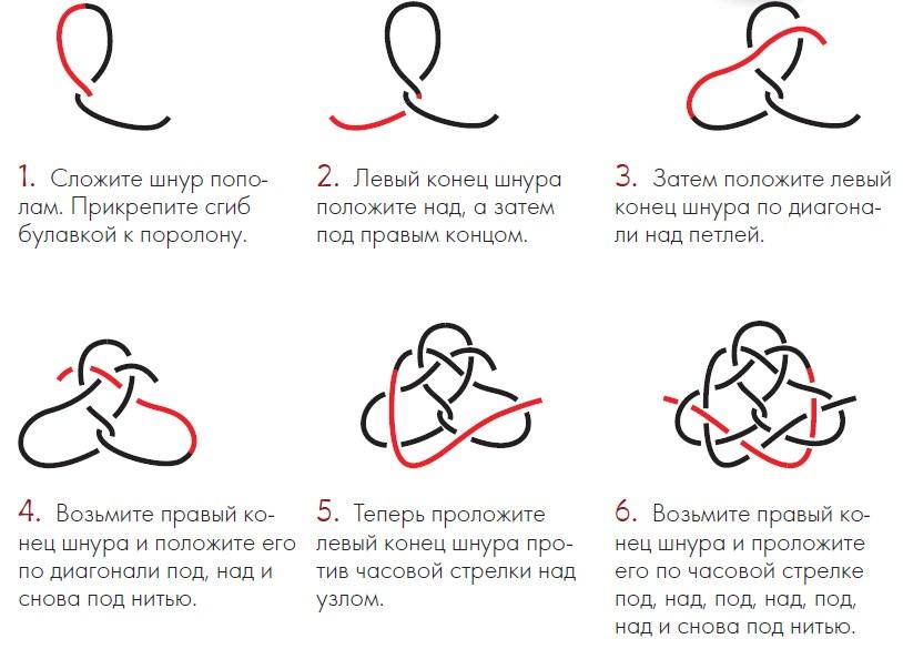 Схема узла неваляшка